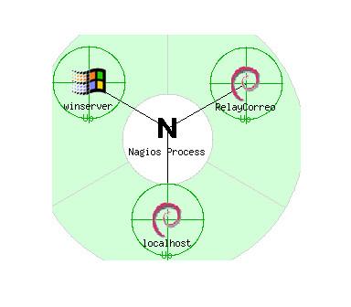 nagios-hostextinfo-2