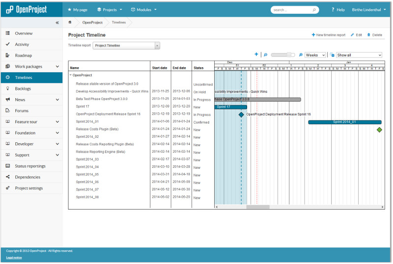 The Best Project Management Software of 2018