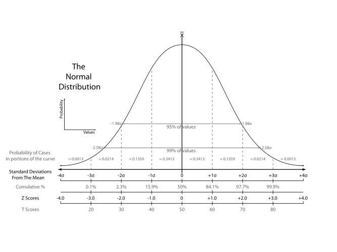 normal-distribution01