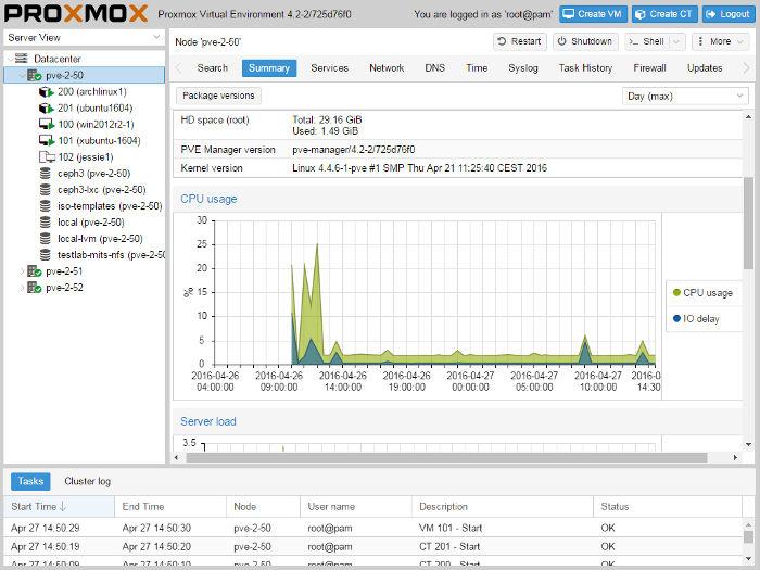 Interfaz web Proxmox 4.2