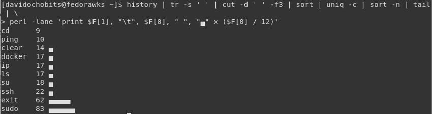 Ver comandos más usados en Linux